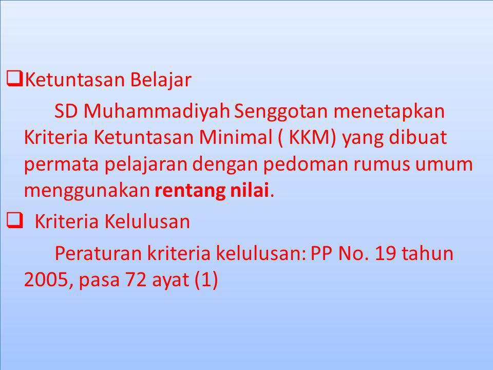 Program Muatan Lokal Muatan lokal Batik dan B.