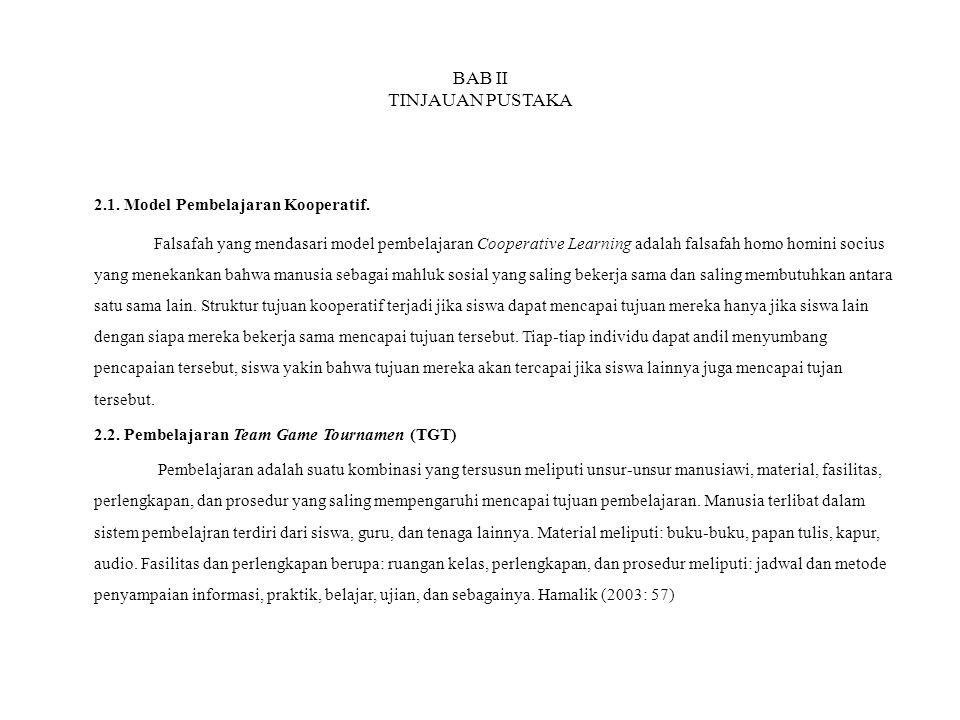 BAB II TINJAUAN PUSTAKA 2.1. Model Pembelajaran Kooperatif. Falsafah yang mendasari model pembelajaran Cooperative Learning adalah falsafah homo homin