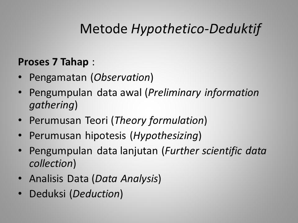 Metode Hypothetico-Deduktif Proses 7 Tahap : Pengamatan (Observation) Pengumpulan data awal (Preliminary information gathering) Perumusan Teori (Theor