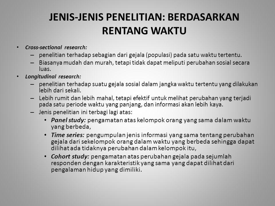 JENIS-JENIS PENELITIAN: BERDASARKAN RENTANG WAKTU Cross-sectional research: – penelitian terhadap sebagian dari gejala (populasi) pada satu waktu tert