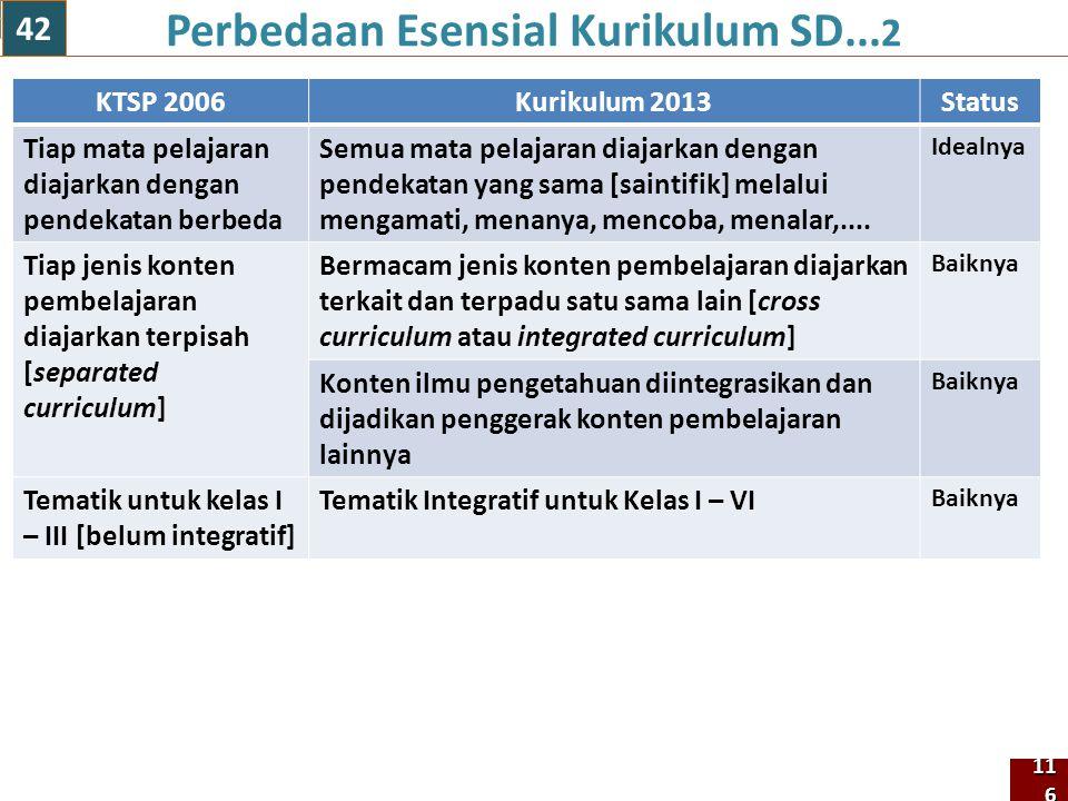 KTSP 2006Kurikulum 2013Status Tiap mata pelajaran diajarkan dengan pendekatan berbeda Semua mata pelajaran diajarkan dengan pendekatan yang sama [saintifik] melalui mengamati, menanya, mencoba, menalar,....