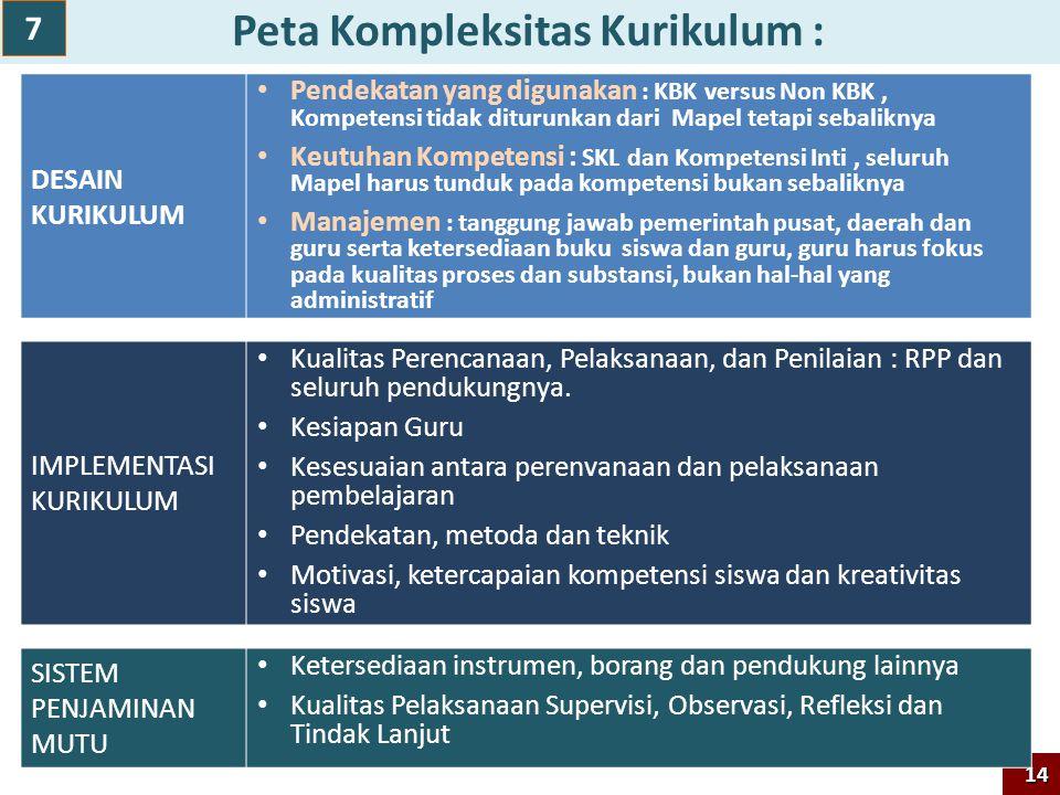 Peta Kompleksitas Kurikulum : 14 DESAIN KURIKULUM Pendekatan yang digunakan : KBK versus Non KBK, Kompetensi tidak diturunkan dari Mapel tetapi sebaliknya Keutuhan Kompetensi : SKL dan Kompetensi Inti, seluruh Mapel harus tunduk pada kompetensi bukan sebaliknya Manajemen : tanggung jawab pemerintah pusat, daerah dan guru serta ketersediaan buku siswa dan guru, guru harus fokus pada kualitas proses dan substansi, bukan hal-hal yang administratif IMPLEMENTASI KURIKULUM Kualitas Perencanaan, Pelaksanaan, dan Penilaian : RPP dan seluruh pendukungnya.