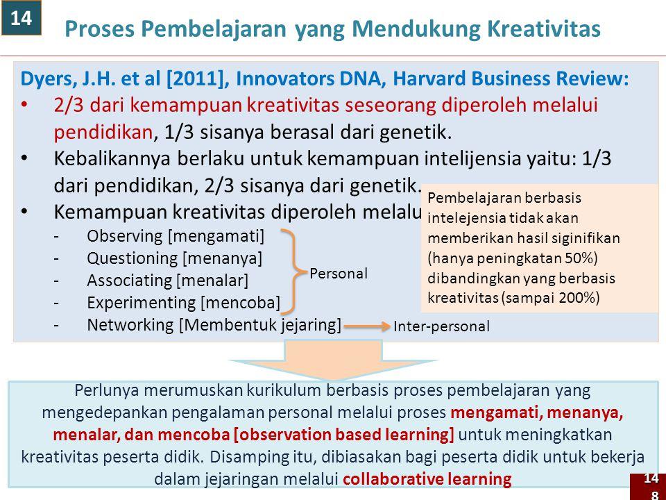 148 Proses Pembelajaran yang Mendukung Kreativitas Dyers, J.H.