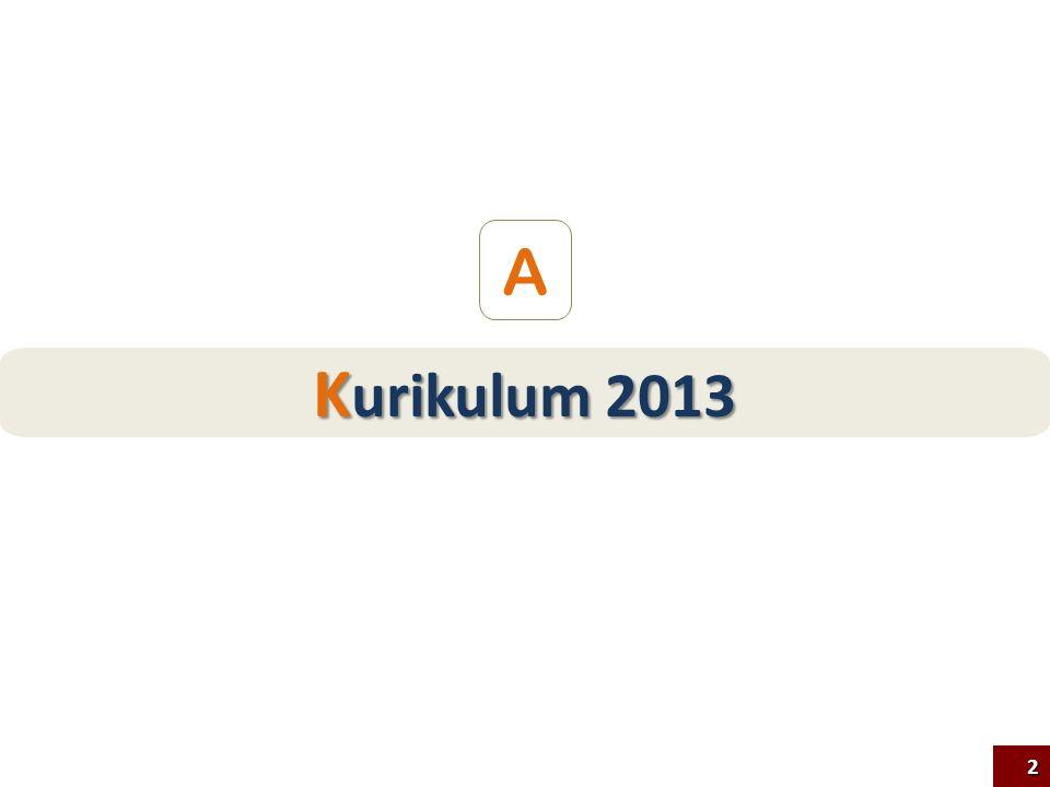 K urikulum 2013 A 2