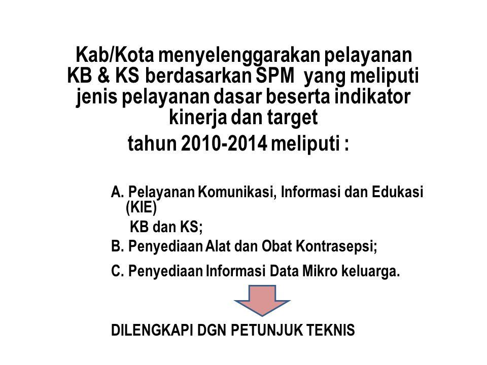 Kab/Kota menyelenggarakan pelayanan KB & KS berdasarkan SPM yang meliputi jenis pelayanan dasar beserta indikator kinerja dan target tahun 2010-2014 m
