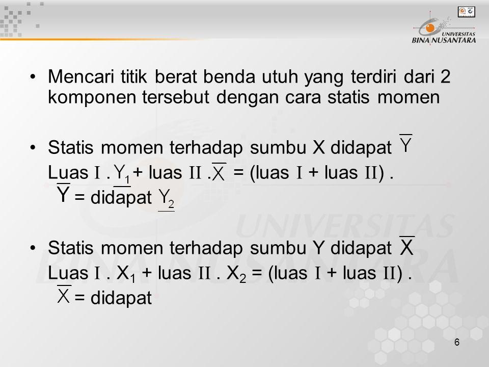 6 Mencari titik berat benda utuh yang terdiri dari 2 komponen tersebut dengan cara statis momen Statis momen terhadap sumbu X didapat Luas . + luas 