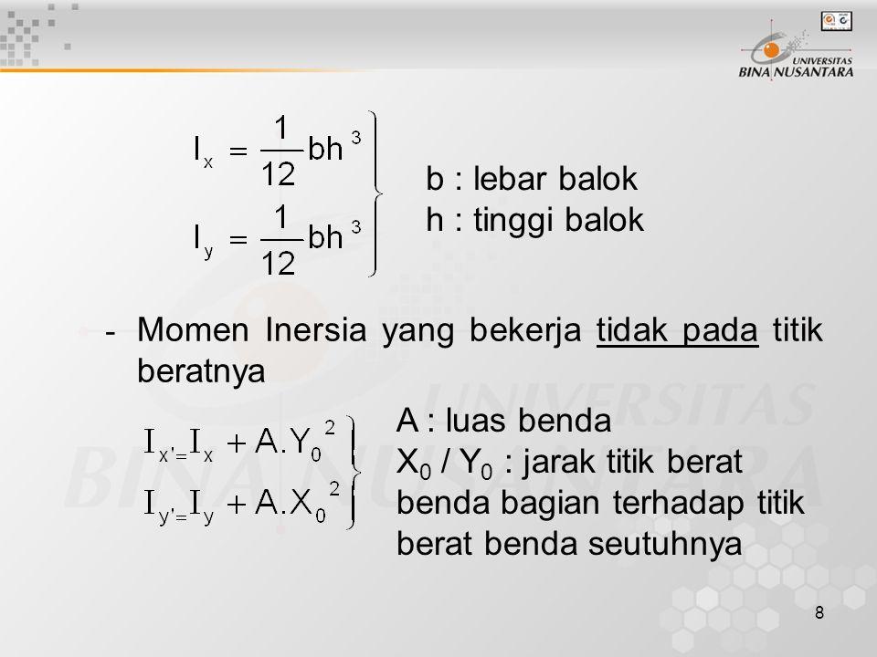 8 b : lebar balok h : tinggi balok - Momen Inersia yang bekerja tidak pada titik beratnya A : luas benda X 0 / Y 0 : jarak titik berat benda bagian te
