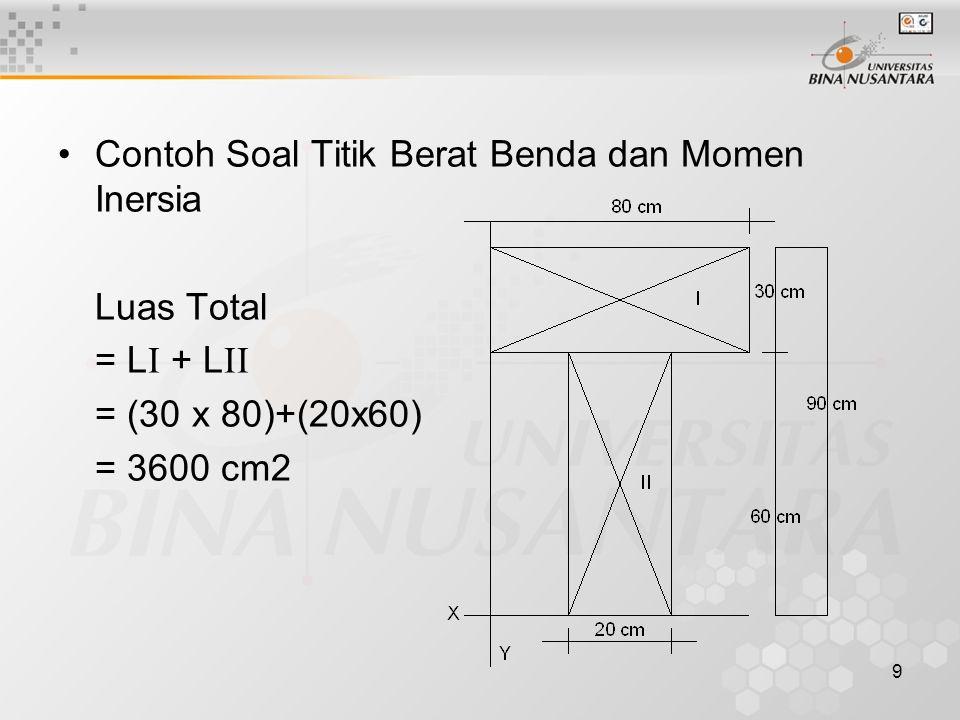 9 Contoh Soal Titik Berat Benda dan Momen Inersia Luas Total = L  + L  = (30 x 80)+(20x60) = 3600 cm2