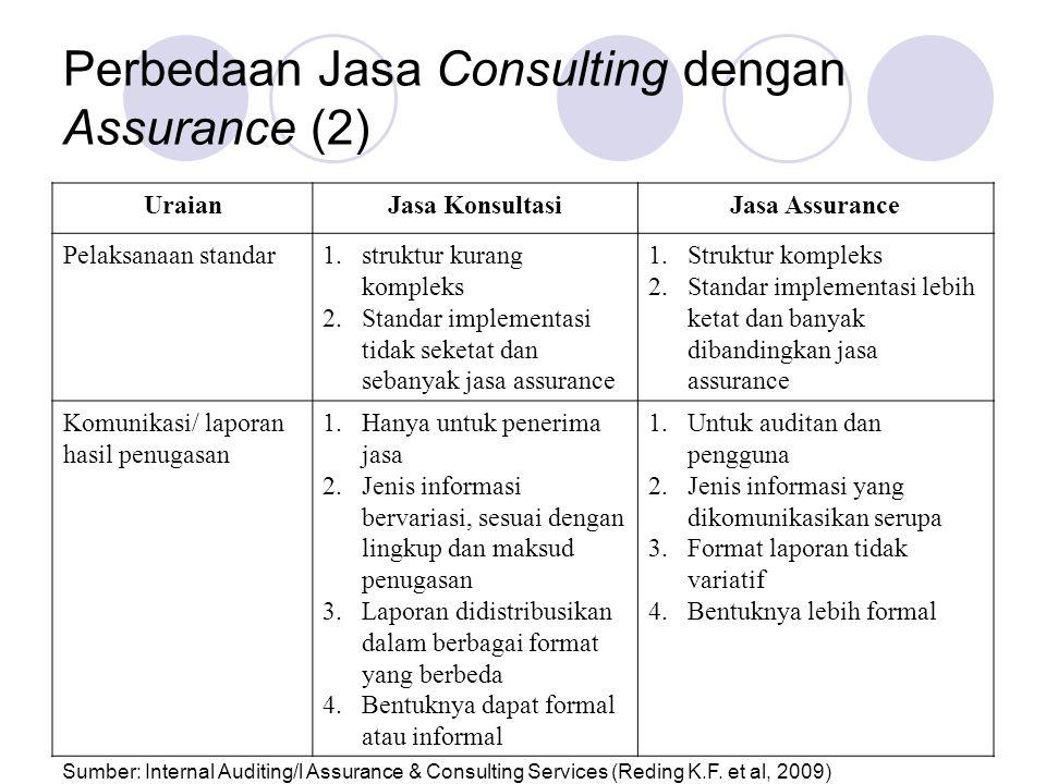 Perbedaan Jasa Consulting dengan Assurance (2) UraianJasa KonsultasiJasa Assurance Pelaksanaan standar1.struktur kurang kompleks 2.Standar implementas