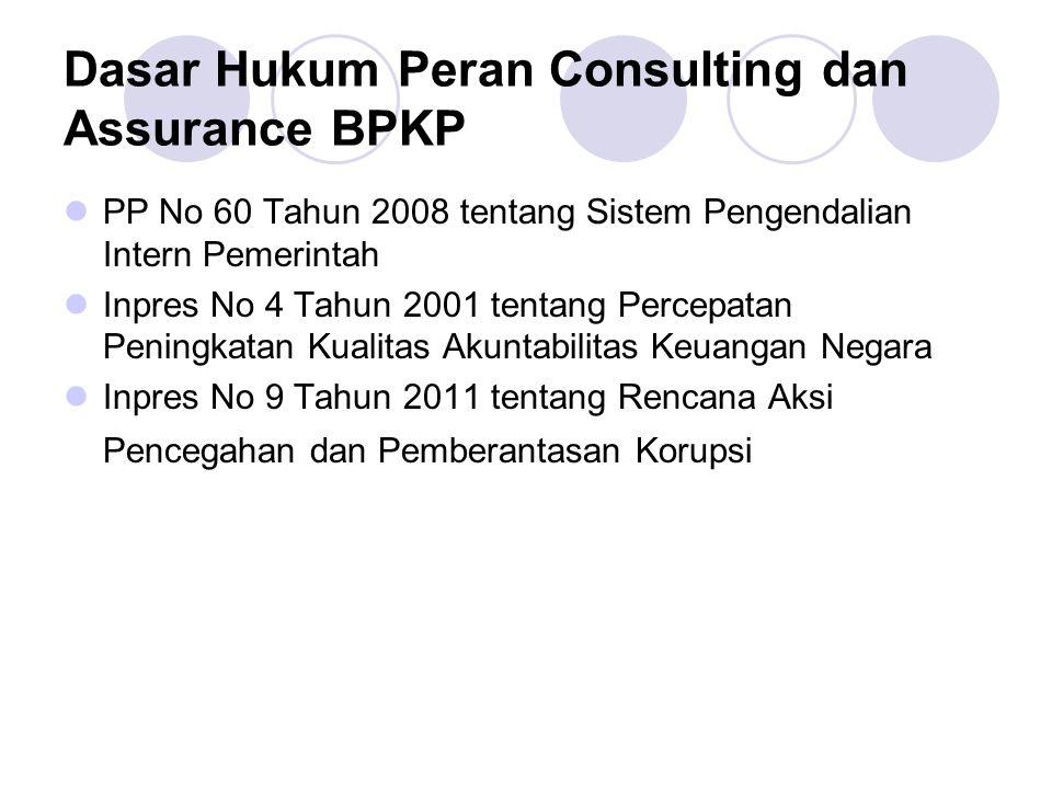 Dasar Hukum Peran Consulting dan Assurance BPKP PP No 60 Tahun 2008 tentang Sistem Pengendalian Intern Pemerintah Inpres No 4 Tahun 2001 tentang Perce