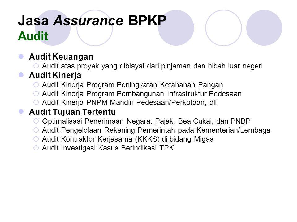 Jasa Assurance BPKP Audit Audit Keuangan  Audit atas proyek yang dibiayai dari pinjaman dan hibah luar negeri Audit Kinerja  Audit Kinerja Program P