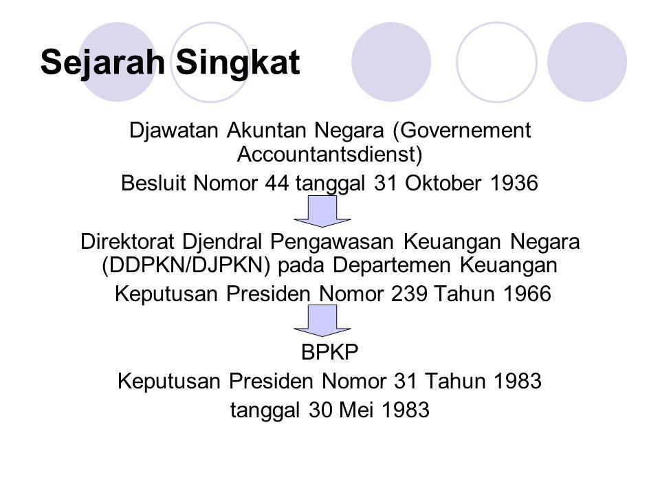Sejarah Singkat Djawatan Akuntan Negara (Governement Accountantsdienst) Besluit Nomor 44 tanggal 31 Oktober 1936 Direktorat Djendral Pengawasan Keuang