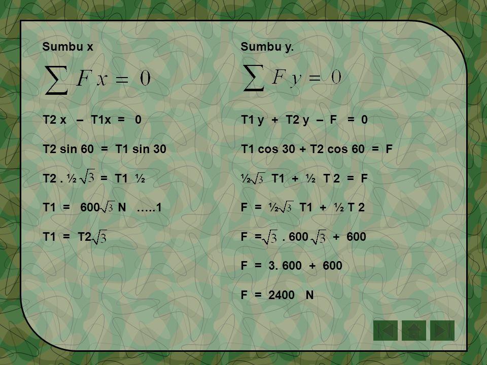 Perhatikan uraian vektor pada sistem itu. Y T 1 30 0 60 0 T 2 F 60 kg Jawab. T 1 T 1 y T 2 = W T 2 y T 2 = m. g = 600 N 30 0 60 0 T 1 x T 2 x F