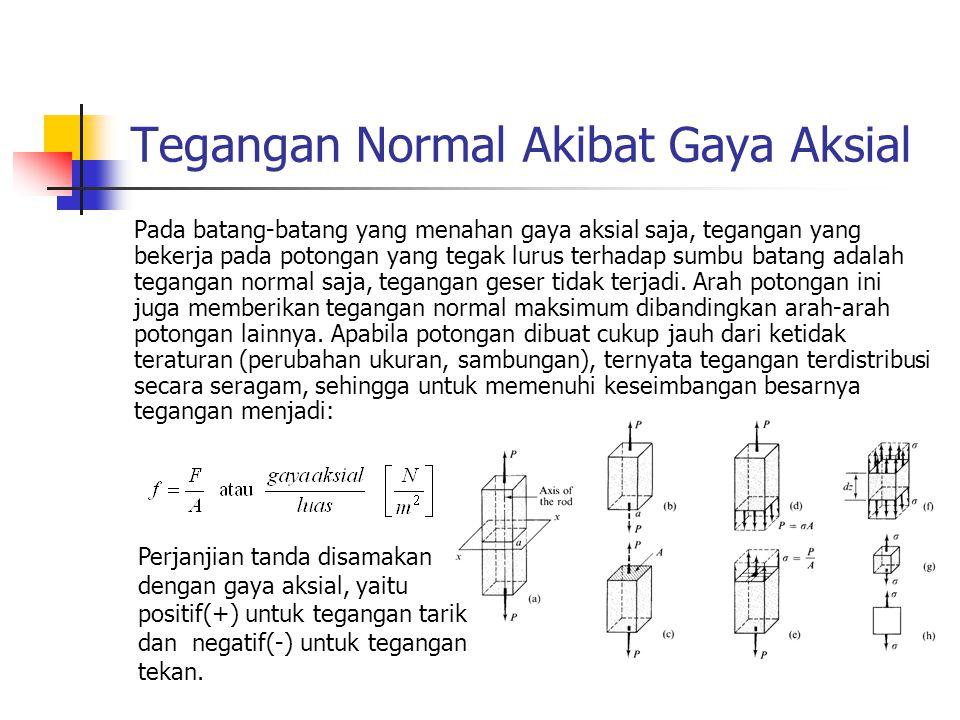 Tegangan Normal Akibat Gaya Aksial Pada batang-batang yang menahan gaya aksial saja, tegangan yang bekerja pada potongan yang tegak lurus terhadap sumbu batang adalah tegangan normal saja, tegangan geser tidak terjadi.