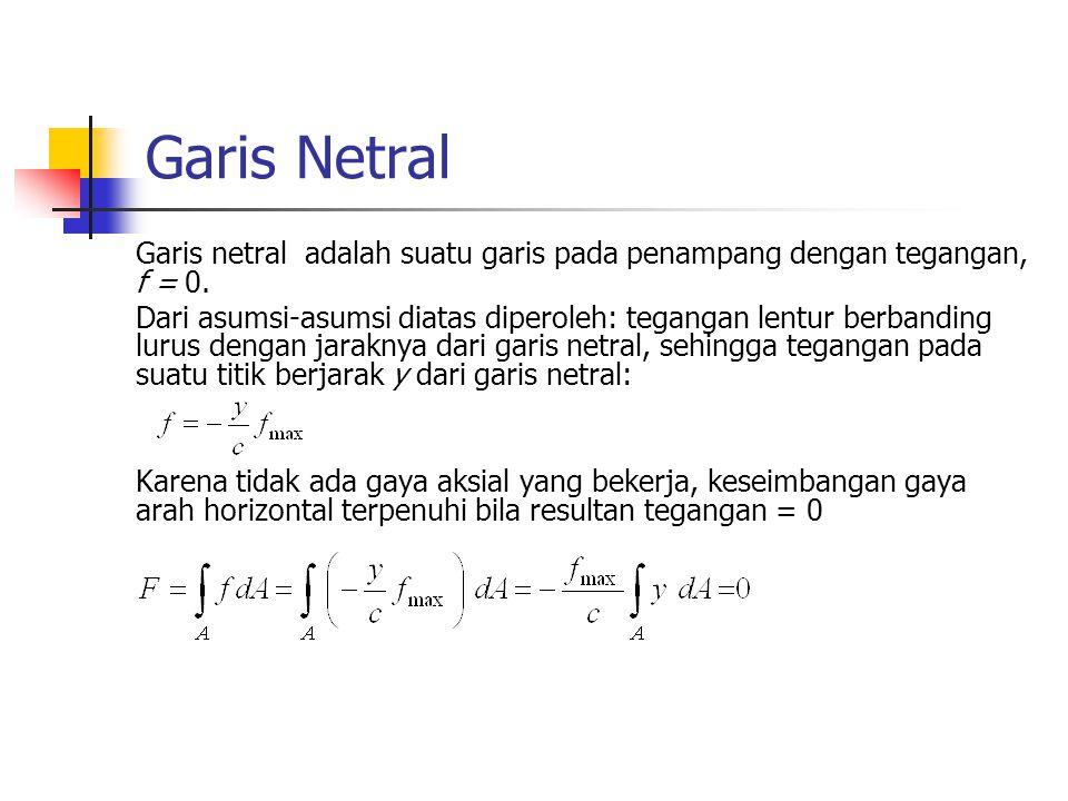 Garis Netral Garis netral adalah suatu garis pada penampang dengan tegangan, f = 0. Dari asumsi-asumsi diatas diperoleh: tegangan lentur berbanding lu