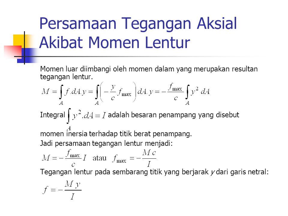 Persamaan Tegangan Aksial Akibat Momen Lentur Momen luar diimbangi oleh momen dalam yang merupakan resultan tegangan lentur. Integral adalah besaran p