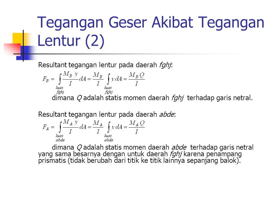 Tegangan Geser Akibat Tegangan Lentur (2) Resultant tegangan lentur pada daerah fghj: dimana Q adalah statis momen daerah fghj terhadap garis netral.