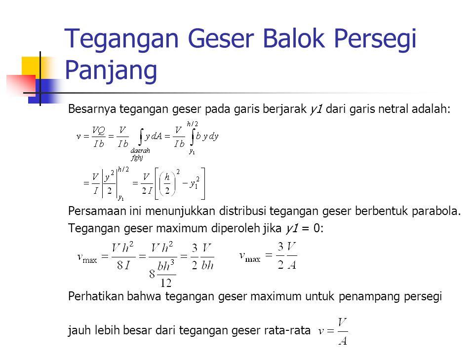 Tegangan Geser Balok Persegi Panjang Besarnya tegangan geser pada garis berjarak y1 dari garis netral adalah: Persamaan ini menunjukkan distribusi teg