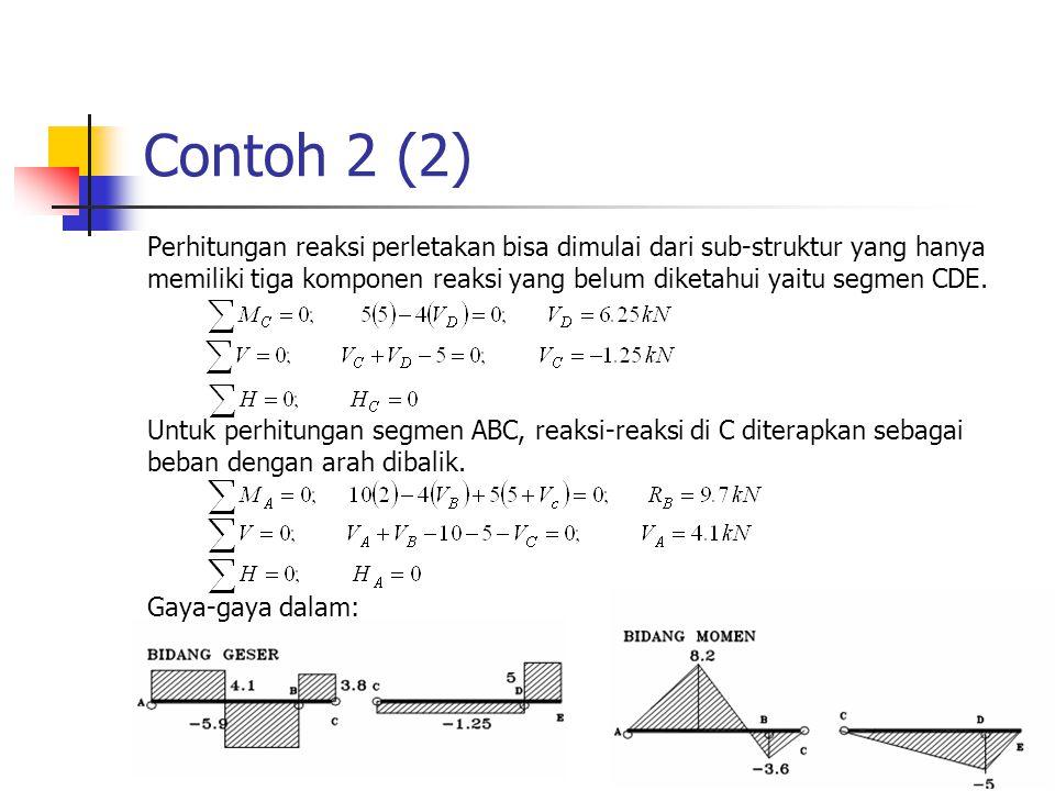 Contoh 2 (2) Perhitungan reaksi perletakan bisa dimulai dari sub-struktur yang hanya memiliki tiga komponen reaksi yang belum diketahui yaitu segmen CDE.