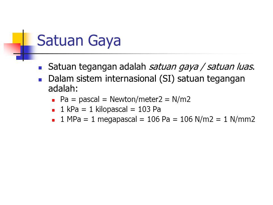 Satuan Gaya Satuan tegangan adalah satuan gaya / satuan luas. Dalam sistem internasional (SI) satuan tegangan adalah: Pa = pascal = Newton/meter2 = N/