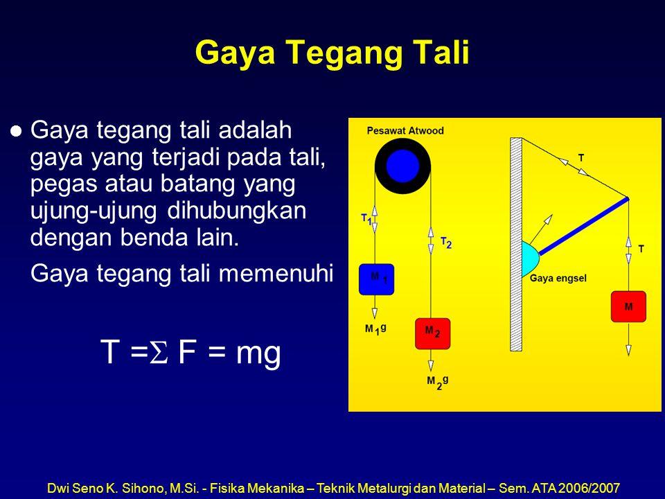 Dwi Seno K. Sihono, M.Si. - Fisika Mekanika – Teknik Metalurgi dan Material – Sem. ATA 2006/2007 Gaya Tegang Tali l Gaya tegang tali adalah gaya yang