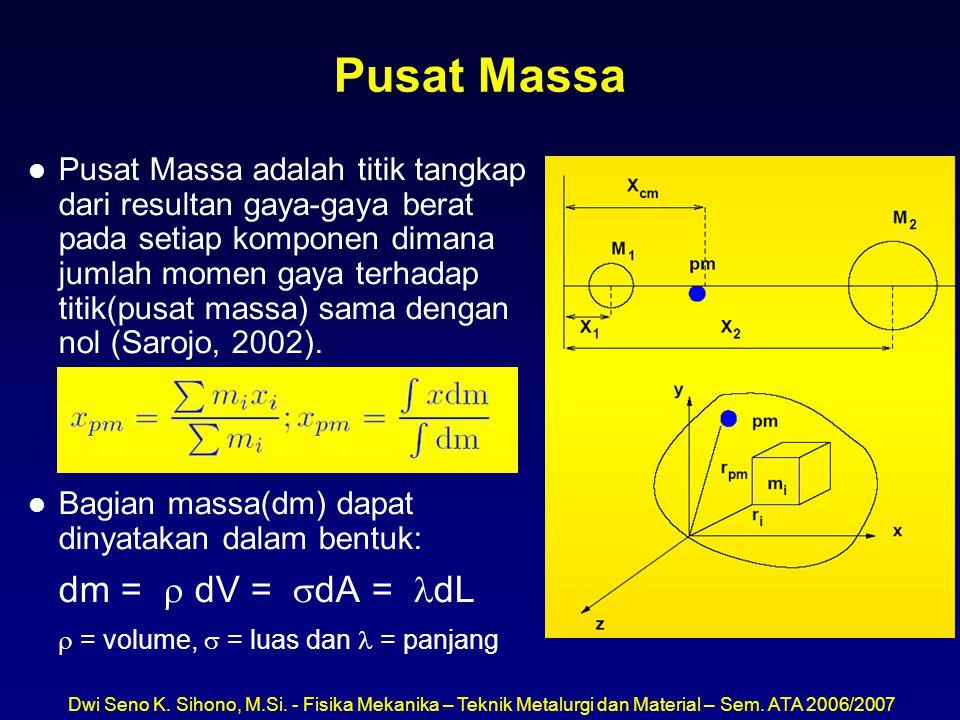 Dwi Seno K. Sihono, M.Si. - Fisika Mekanika – Teknik Metalurgi dan Material – Sem. ATA 2006/2007 Pusat Massa l Pusat Massa adalah titik tangkap dari r