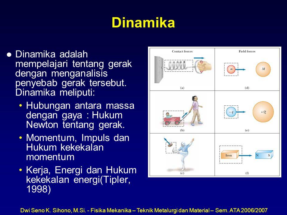 Dwi Seno K. Sihono, M.Si. - Fisika Mekanika – Teknik Metalurgi dan Material – Sem. ATA 2006/2007 Dinamika l Dinamika adalah mempelajari tentang gerak