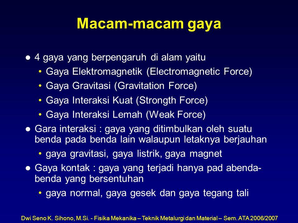 Dwi Seno K. Sihono, M.Si. - Fisika Mekanika – Teknik Metalurgi dan Material – Sem. ATA 2006/2007 Macam-macam gaya l 4 gaya yang berpengaruh di alam ya