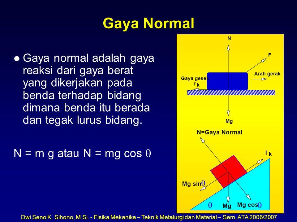 Dwi Seno K. Sihono, M.Si. - Fisika Mekanika – Teknik Metalurgi dan Material – Sem. ATA 2006/2007 Gaya Normal l Gaya normal adalah gaya reaksi dari gay