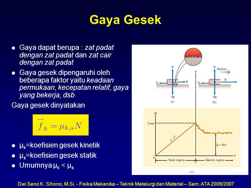 Dwi Seno K. Sihono, M.Si. - Fisika Mekanika – Teknik Metalurgi dan Material – Sem. ATA 2006/2007 Gaya Gesek l Gaya dapat berupa : zat padat dengan zat