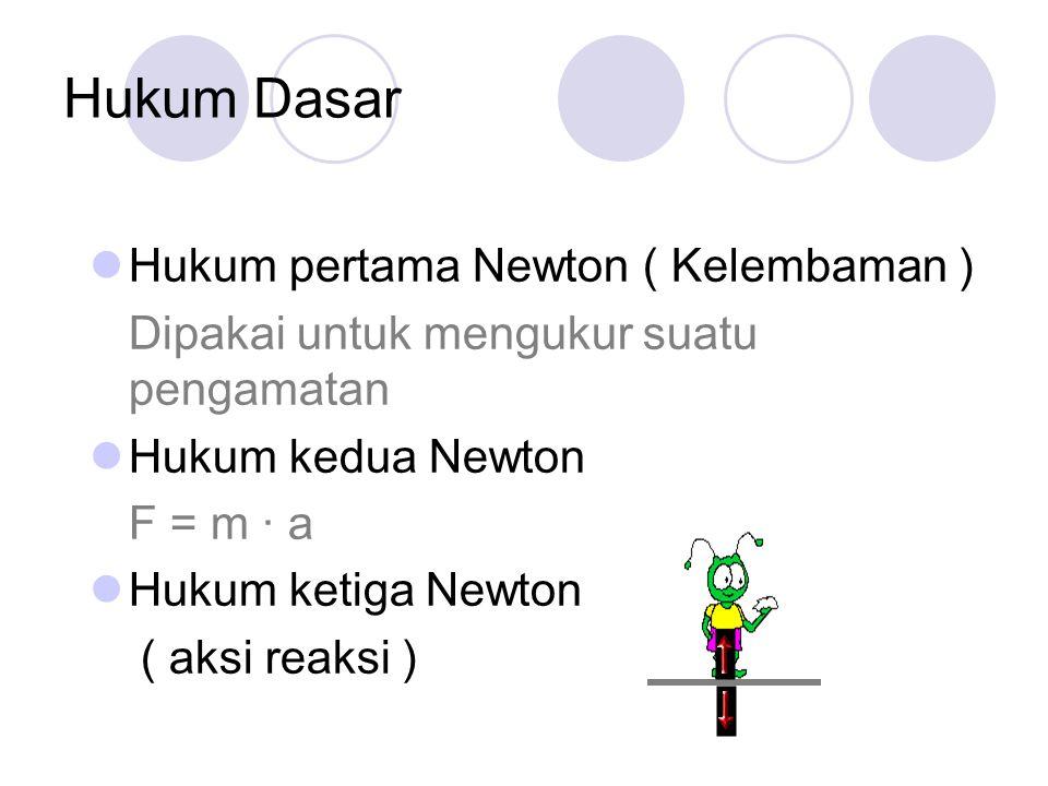 Hukum Dasar Hukum pertama Newton ( Kelembaman ) Dipakai untuk mengukur suatu pengamatan Hukum kedua Newton F = m · a Hukum ketiga Newton ( aksi reaksi
