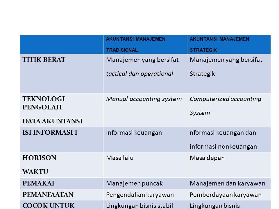 AKUNTANSI MANAJEMEN TRADISIONAL AKUNTANSI MANAJEMEN STRATEGIK TITIK BERAT Manajemen yang bersifat tactical dan operational Manajemen yang bersifat Str