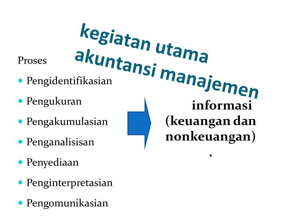 kegiatan utama akuntansi manajemen Proses Pengidentifikasian Pengukuran Pengakumulasian Penganalisisan Penyediaan Penginterpretasian Pengomunikasian i