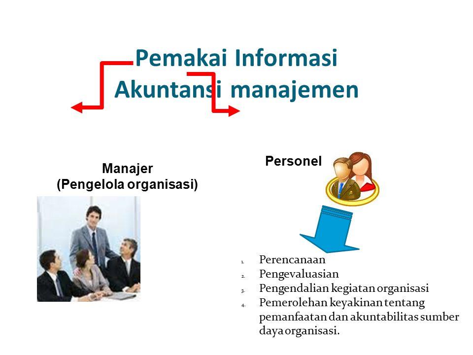 Pemakai Informasi Akuntansi manajemen Manajer (Pengelola organisasi) Personel 1. Perencanaan 2. Pengevaluasian 3. Pengendalian kegiatan organisasi 4.