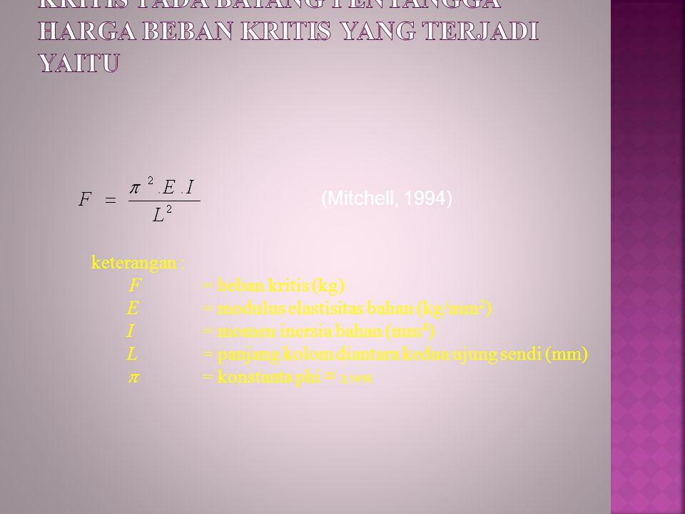 (Mitchell, 1994) keterangan : F = beban kritis (kg) E = modulus elastisitas bahan (kg/mm 2 ) I = momen inersia bahan (mm 4 ) L = panjang kolom diantara kedua ujung sendi (mm)  = konstanta phi = 3,1416