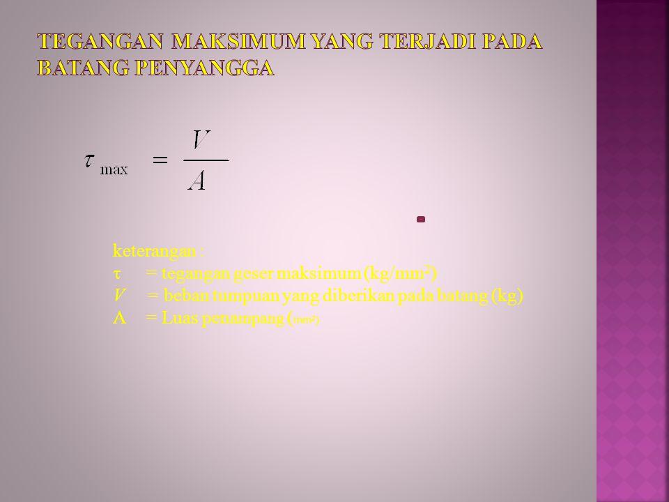 keterangan :  = tegangan geser maksimum (kg/mm 2 ) V= beban tumpuan yang diberikan pada batang (kg) A = Luas pena mpang ( mm 2 )