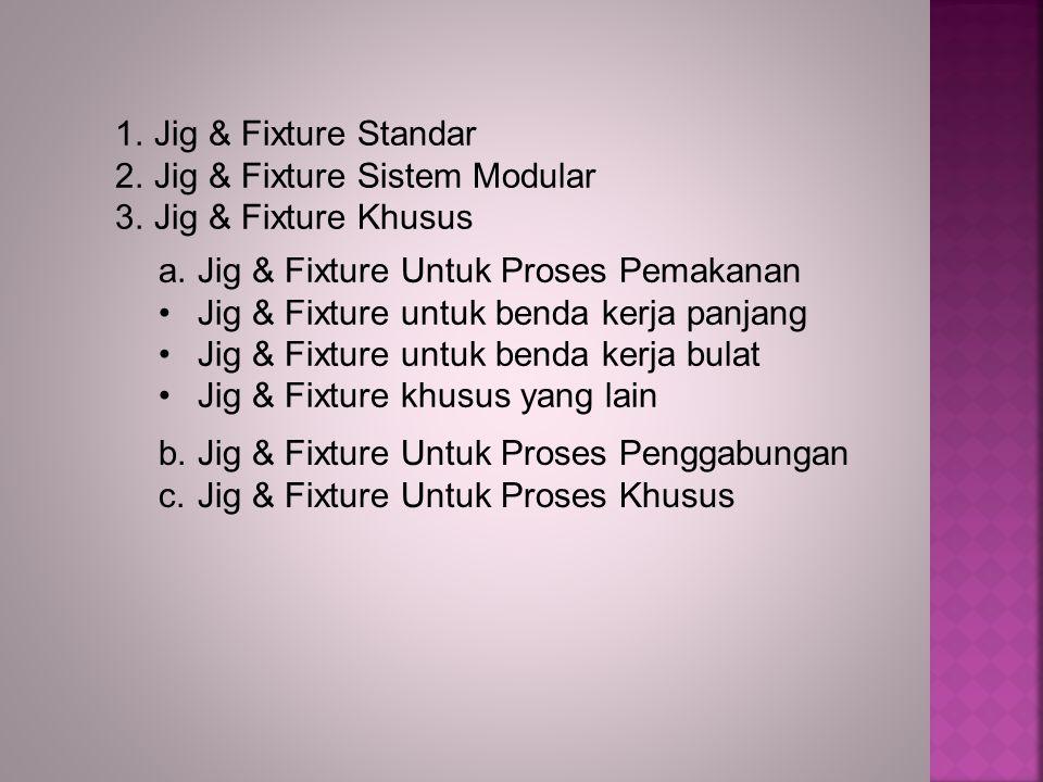 1.Jig & Fixture Standar 2.Jig & Fixture Sistem Modular 3.Jig & Fixture Khusus a.Jig & Fixture Untuk Proses Pemakanan Jig & Fixture untuk benda kerja panjang Jig & Fixture untuk benda kerja bulat Jig & Fixture khusus yang lain b.Jig & Fixture Untuk Proses Penggabungan c.Jig & Fixture Untuk Proses Khusus