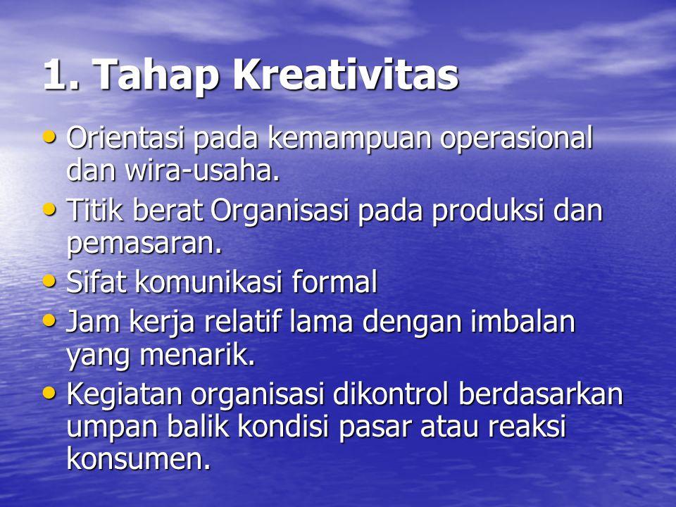 1. Tahap Kreativitas Orientasi pada kemampuan operasional dan wira-usaha. Orientasi pada kemampuan operasional dan wira-usaha. Titik berat Organisasi