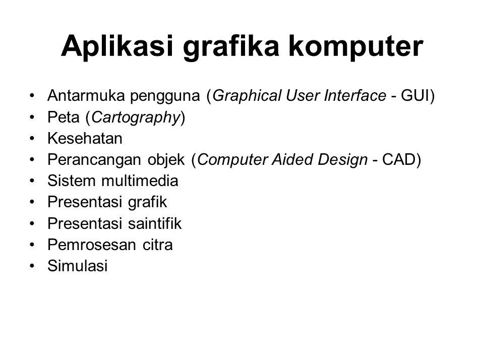 Aplikasi grafika komputer Antarmuka pengguna (Graphical User Interface - GUI) Peta (Cartography) Kesehatan Perancangan objek (Computer Aided Design -