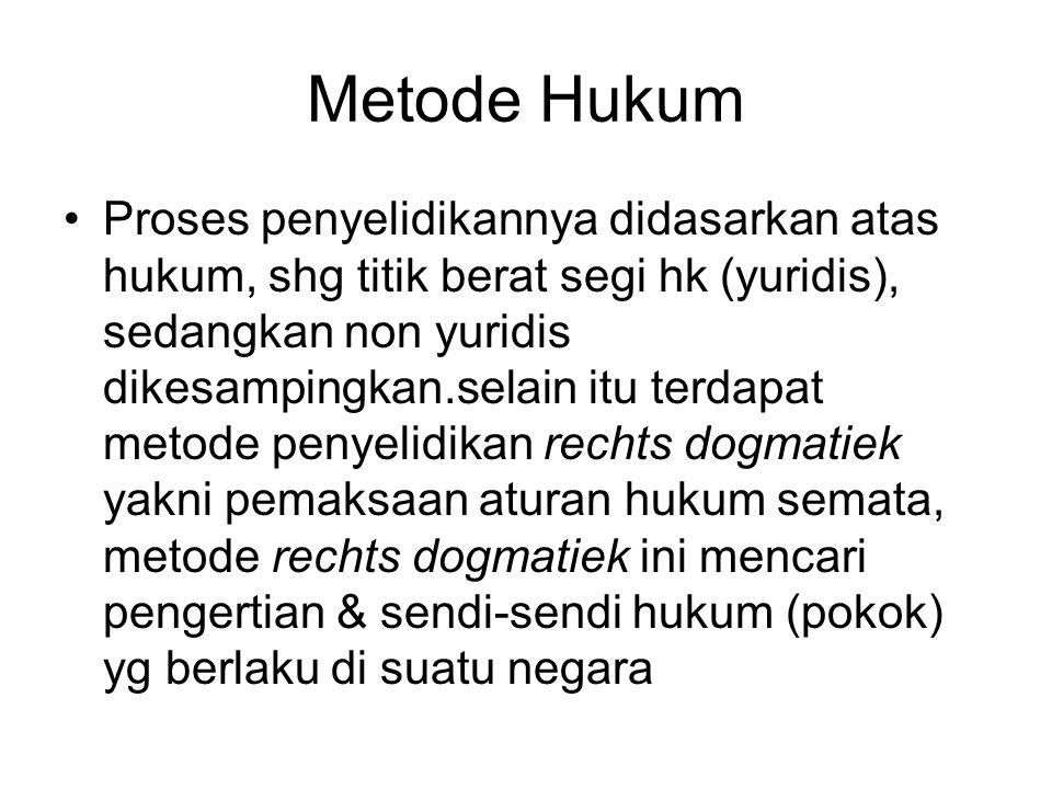 METODE HUKUM Metode sosiologis Metode filosofis Metode sejarah Metode perbandingan