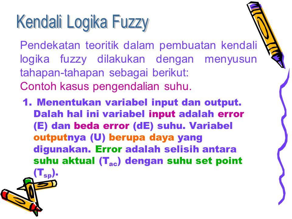 Pendekatan teoritik dalam pembuatan kendali logika fuzzy dilakukan dengan menyusun tahapan-tahapan sebagai berikut: Contoh kasus pengendalian suhu. 1.