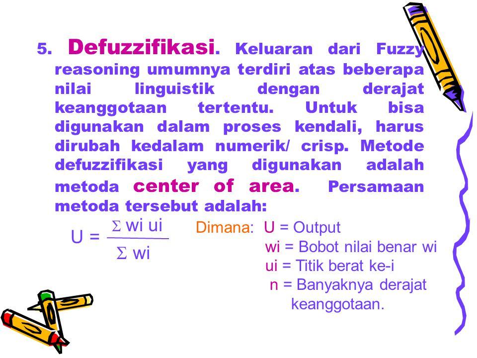 5. Defuzzifikasi. Keluaran dari Fuzzy reasoning umumnya terdiri atas beberapa nilai linguistik dengan derajat keanggotaan tertentu. Untuk bisa digunak