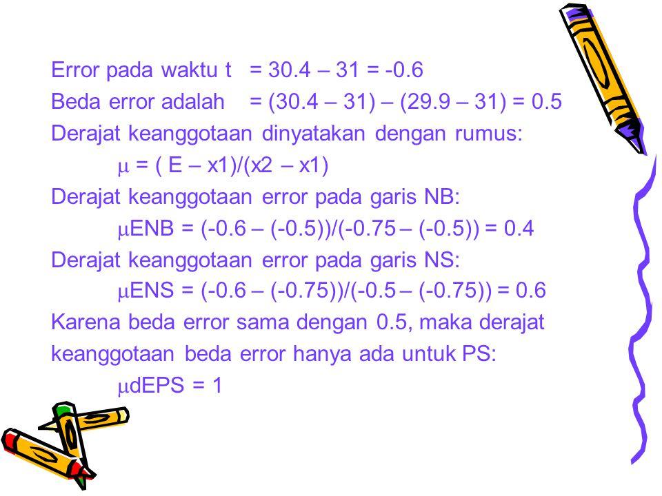 Error pada waktu t = 30.4 – 31 = -0.6 Beda error adalah = (30.4 – 31) – (29.9 – 31) = 0.5 Derajat keanggotaan dinyatakan dengan rumus:  = ( E – x1)/(
