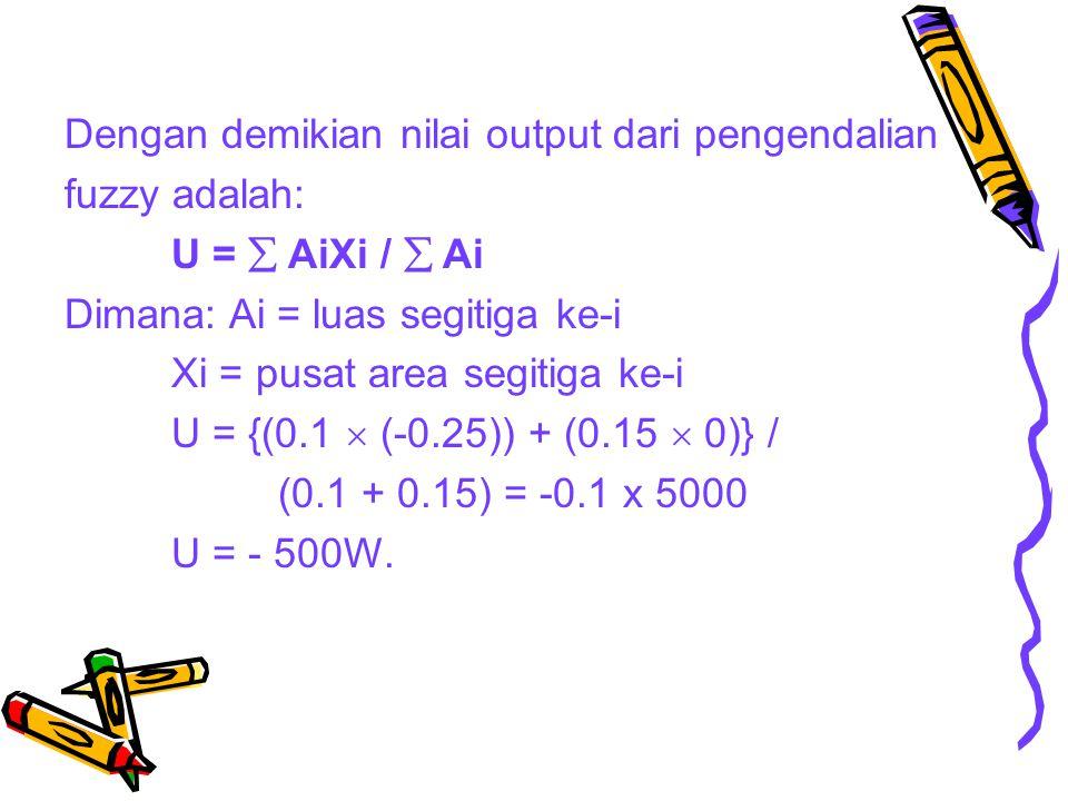 Dengan demikian nilai output dari pengendalian fuzzy adalah: U =  AiXi /  Ai Dimana: Ai = luas segitiga ke-i Xi = pusat area segitiga ke-i U = {(0.1