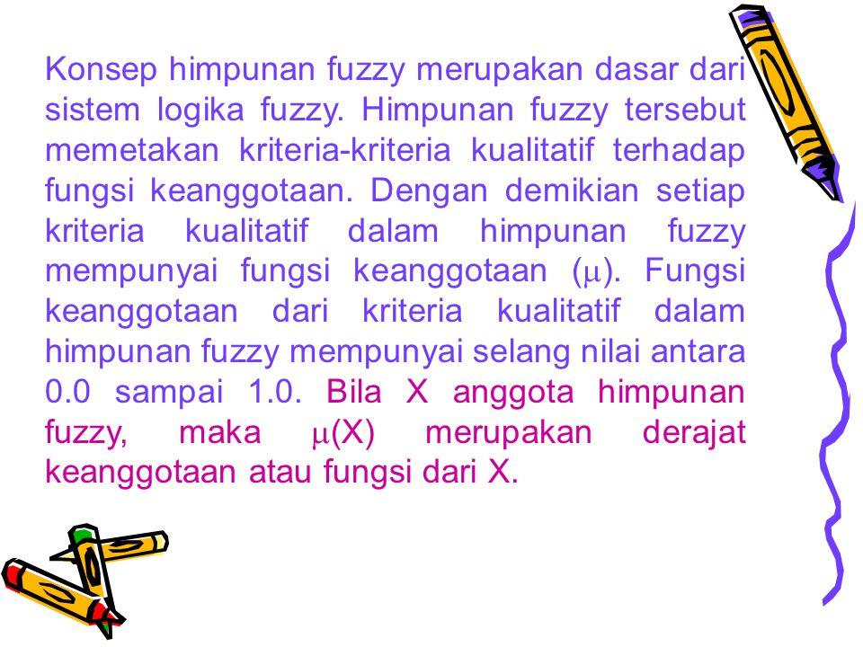 Konsep himpunan fuzzy merupakan dasar dari sistem logika fuzzy. Himpunan fuzzy tersebut memetakan kriteria-kriteria kualitatif terhadap fungsi keanggo