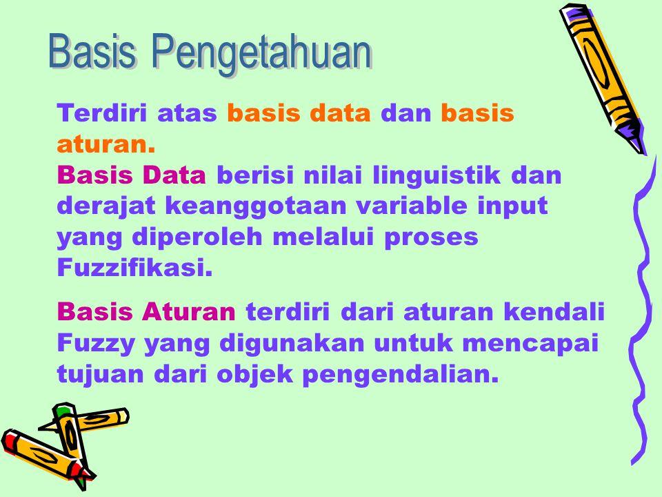 Terdiri atas basis data dan basis aturan. Basis Data berisi nilai linguistik dan derajat keanggotaan variable input yang diperoleh melalui proses Fuzz