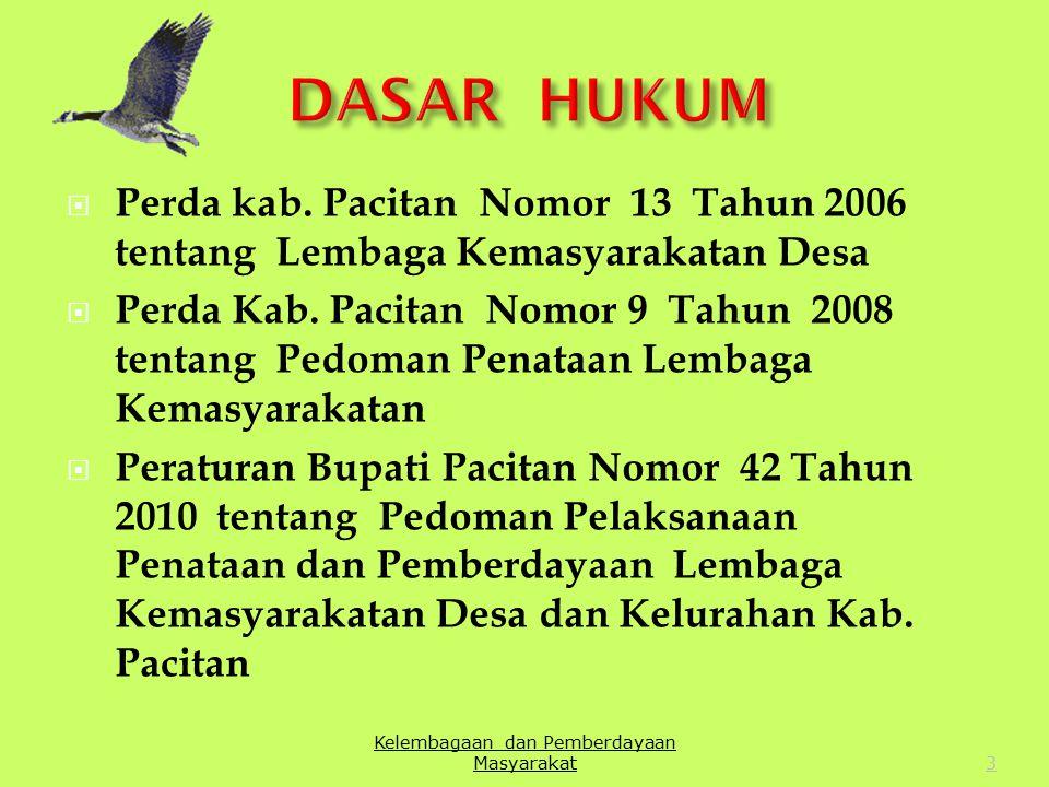 3  Perda kab.Pacitan Nomor 13 Tahun 2006 tentang Lembaga Kemasyarakatan Desa  Perda Kab.