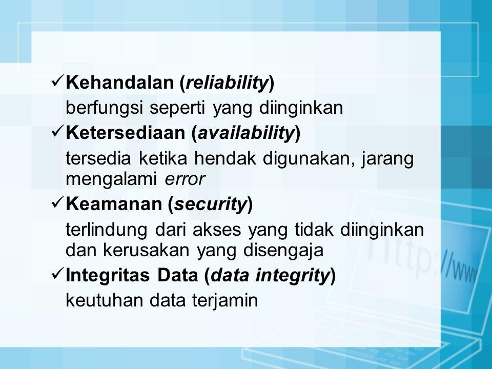 Kehandalan (reliability) berfungsi seperti yang diinginkan Ketersediaan (availability) tersedia ketika hendak digunakan, jarang mengalami error Keaman