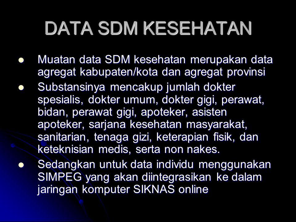 DATA SDM KESEHATAN Muatan data SDM kesehatan merupakan data agregat kabupaten/kota dan agregat provinsi Muatan data SDM kesehatan merupakan data agreg