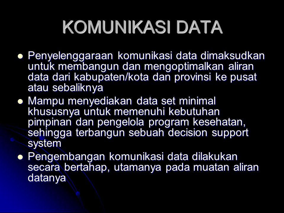 KOMUNIKASI DATA Penyelenggaraan komunikasi data dimaksudkan untuk membangun dan mengoptimalkan aliran data dari kabupaten/kota dan provinsi ke pusat a